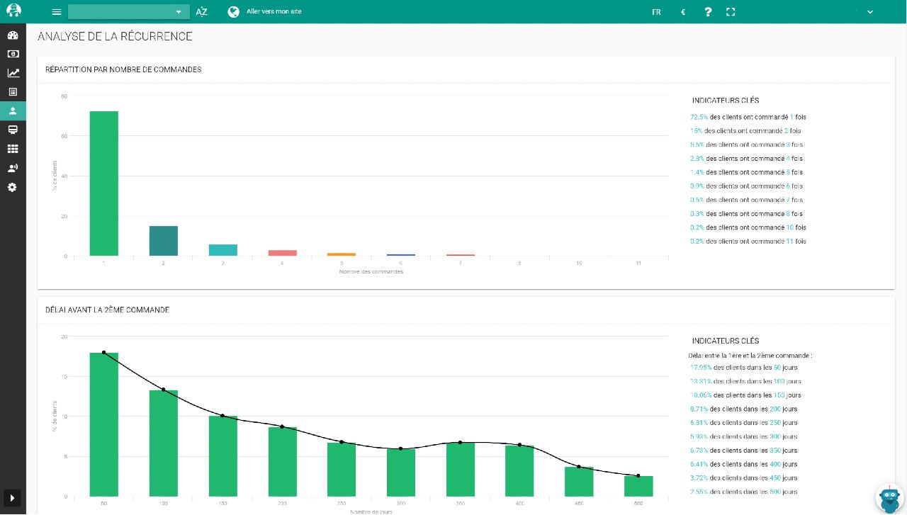 Analyse base de<br> données clients